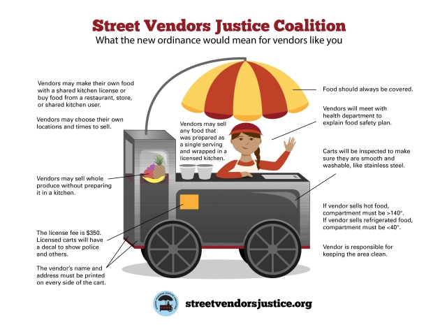 What the new ordinance will mean for vendors